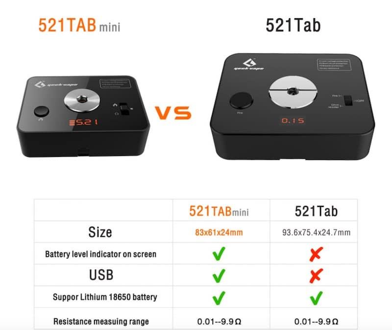 Geekvape 521 Tab Mini Ohm Meter Australia AVS