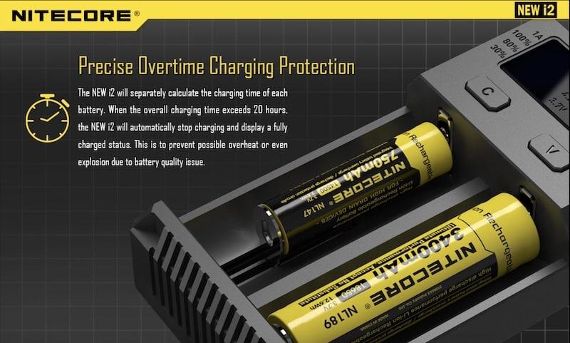 Nitecore Intellicharger New i2 Dual-Slot Battery Charger Australia AVS