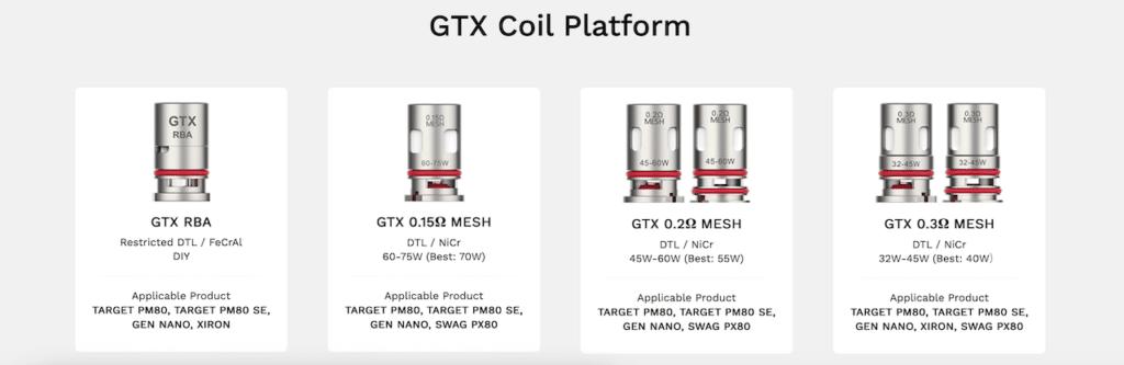 Vaporesso GTX Coil